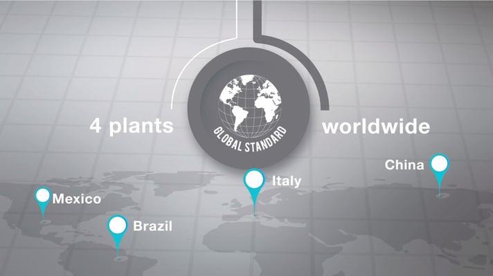 F.B.M. Global Standards