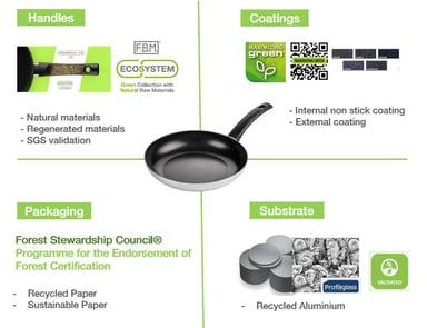 Sustainable pot matrix